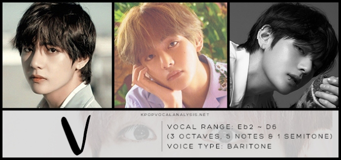 BTS' Vocal Analysis: V | K-pop Vocalists' Vocal Analyses